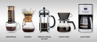 Get Your Best Types of Coffee Makers